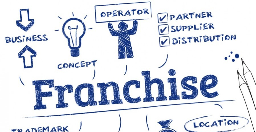 Business plan franchise company how to write a cheque in english