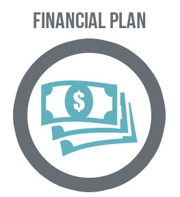 Business-Plan-Template-Financials