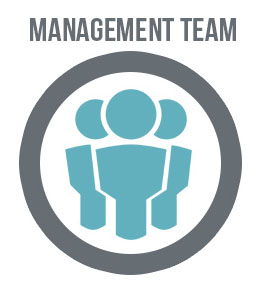 Business-Plan-Template-Management-Team