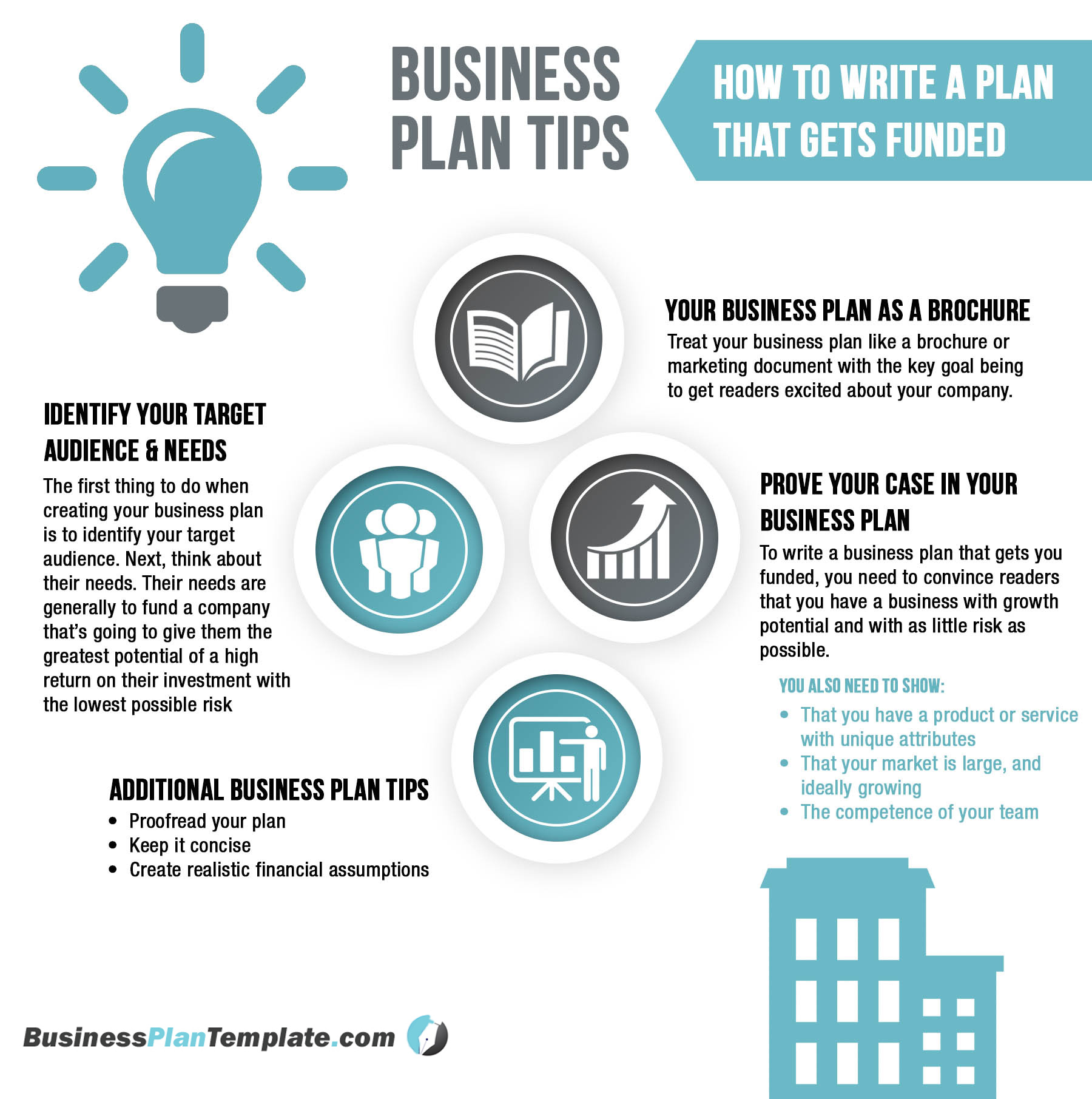 Business-Plan-Tips-Infographic
