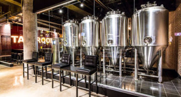Brewery Business Plan Template [2021 Updated]