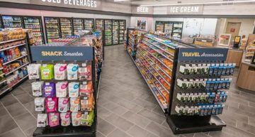Convenience Store Business Plan Template [2021 Updated]