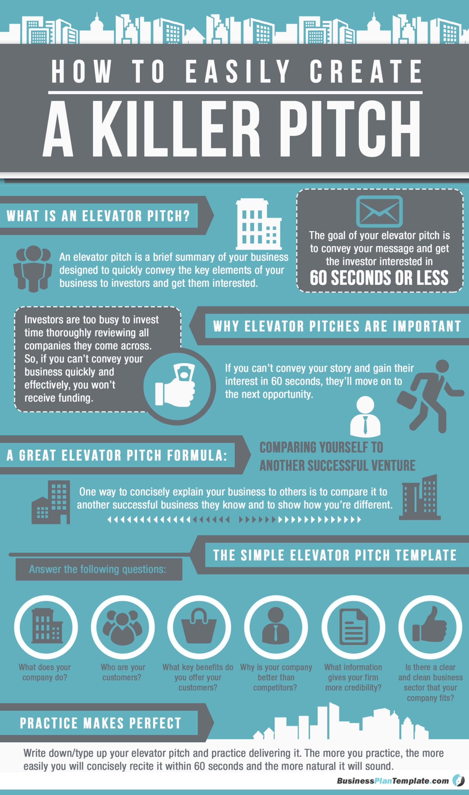 Elevator Pitch Template Infographic