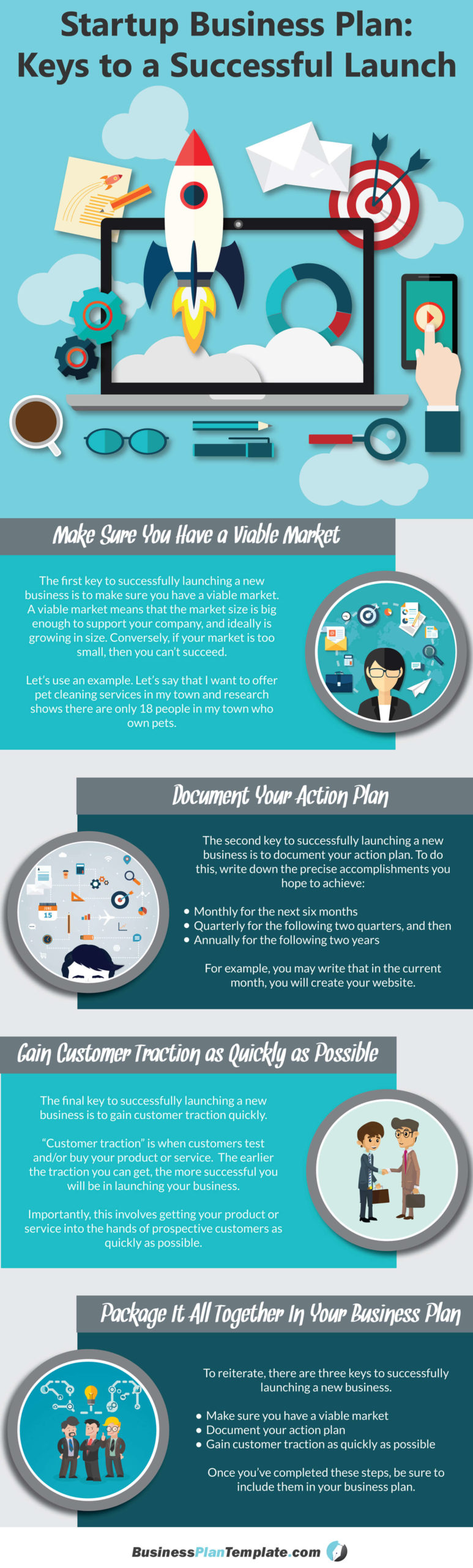 Startup Business Plan Infographic